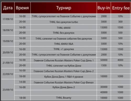 российский турнир по покеру расписание